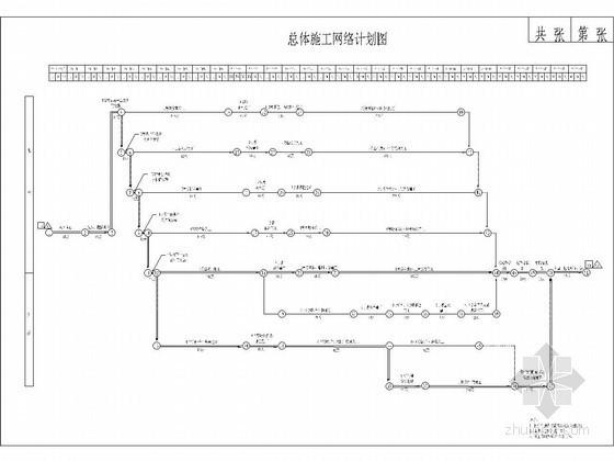 连续箱梁桥总体施工网络计划图