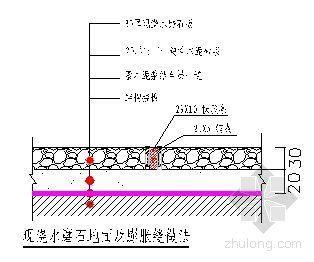 北京某商场装饰装修工程施工方案