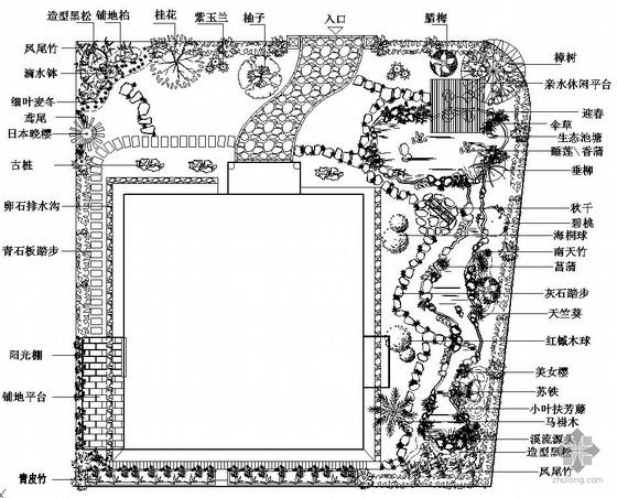 某私人别墅庭院绿化总平面图