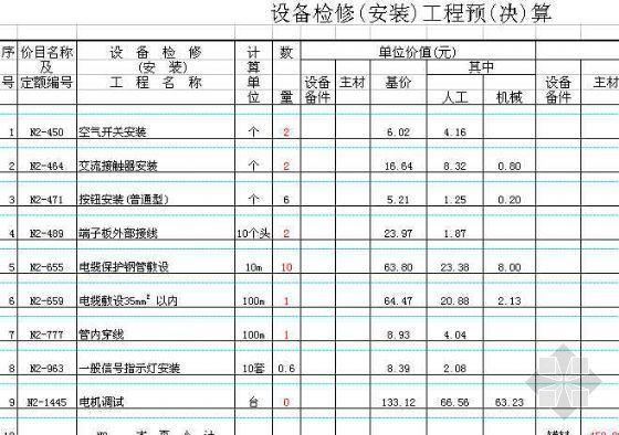 南京市换热器安装定额预算实例(空调工程)