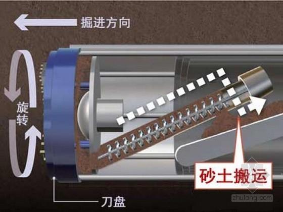 [北京]地铁区间盾构始发掘进接收安全专项施工方案59页