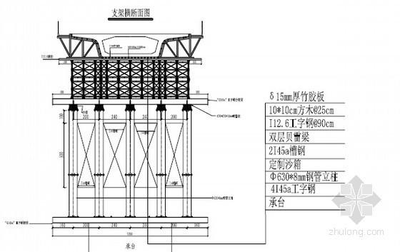 [江苏]铁路支架法现浇箱梁施工技术方案95页计算书94页附图纸21张