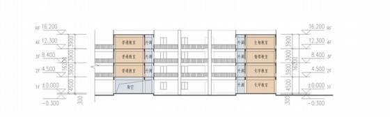 66班九年一贯制校园规划设计方案文本-66班九年一贯制校园规划设计剖面图