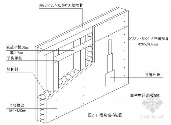 建筑工程高密度纤维水泥平板轻质灌浆墙施工工法