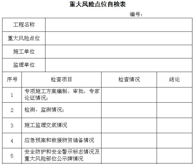 建筑施工单位施工安全管理资料用表(直接套用)_7
