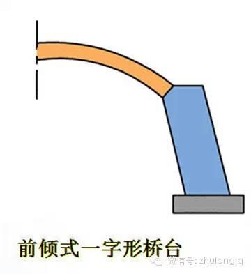 梁桥、拱桥桥台构造类型及其构造特点_20