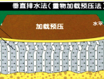 中铁二局京珠大道北项目QC成果汇报