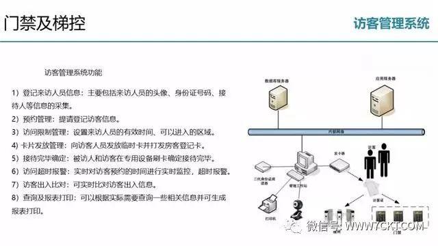 弱电智能化|教学综合楼智能化弱电深化设计方案_42