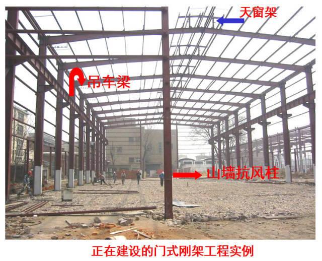 钢结构设计与施工(详解)