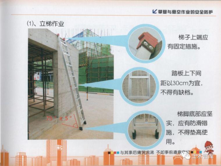 大用系列,建筑施工现场安全知识画册之高处作业_34