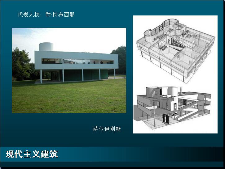 代主义建筑