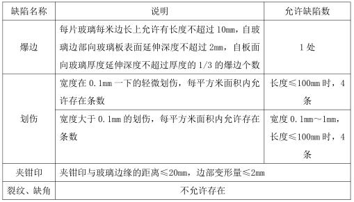 商业办公楼幕墙工程设计总说明(PDF,10页)