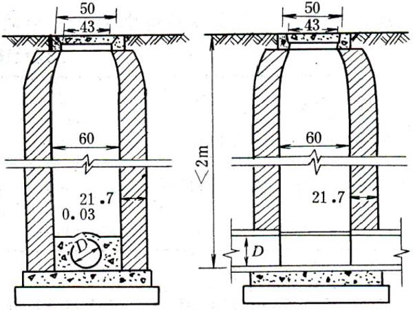 城市道路排水管道系统设计(30页)
