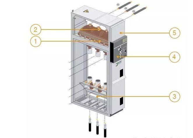 IT系统接地资料下载-[电气分享]你知道10kV配电室内都有些什么吗?