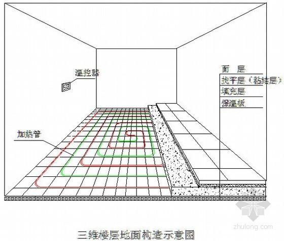 别墅空调及地暖热水系统施工图