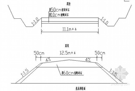 [黑龙江]铁路工程路基基床表层级配碎石填筑施工工法(中铁)