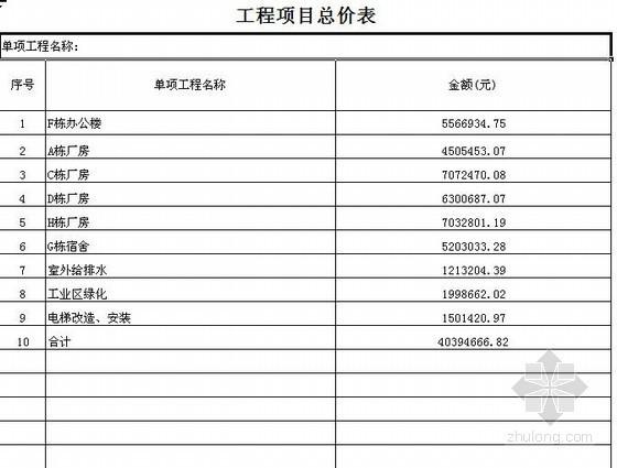 深圳某工业区装修改造工程清单报价书
