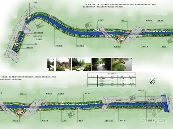 [杭州]运河河道整治工程方案(附CAD总平图)