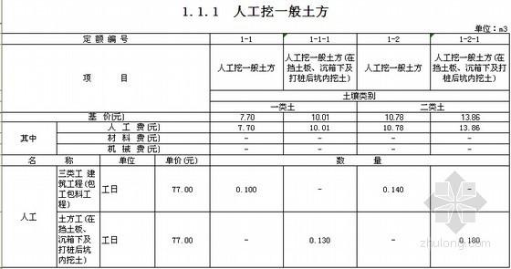 [江苏]2014版建筑与装饰工程计价定额(EXCEL版)
