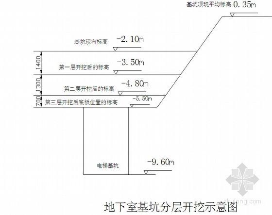[福建]现浇剪力墙结构住宅楼工程土方工程施工方案(29页 附平面图)