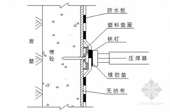 [陕西]隧道排水工程施工工艺操作手册(防水板止水条)