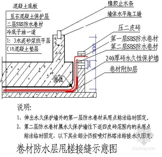 [北京]住宅楼地下室人防工程施工方案