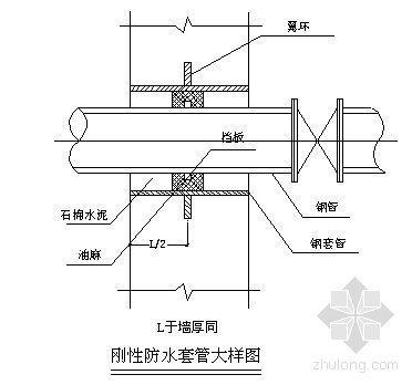 深圳某超高层办公楼施工组织设计(投标书、含人防工程)