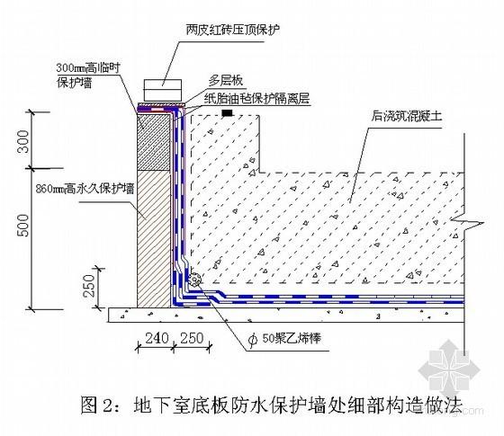 [北京]科技馆地下室防水施工方案(SBS防水卷材)