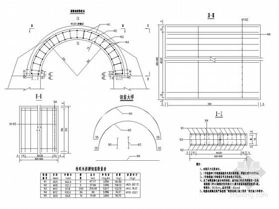 4m孔径拱形涵洞设计图