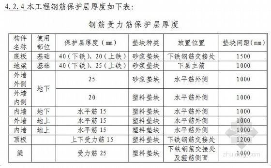 北京某高层住宅钢筋工程施工方案(滚轧直螺纹接头)