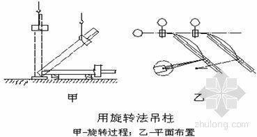 内蒙古某厂房钢结构工程吊装方案