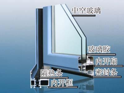 断桥铝门窗装修门窗最好的选择