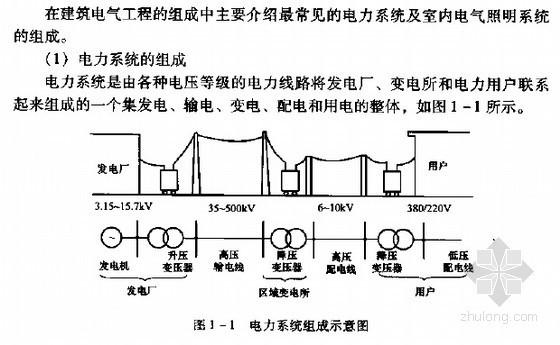 [新入必备]建筑电气安装工程计量计价实用讲义(294页)
