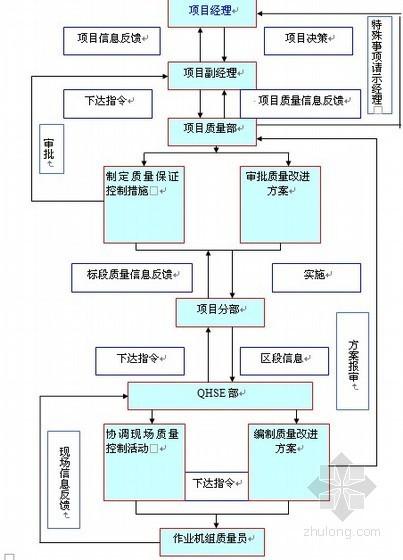 发电厂厂外补给水工程施工组织设计(丰富多图)