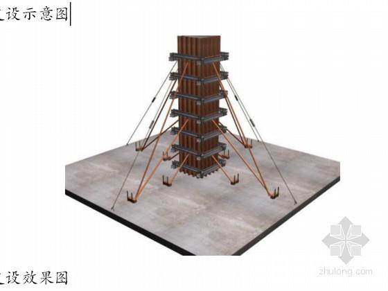 大型博物馆建筑工程施工组织设计(创鲁班奖,图表丰富)