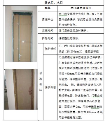 【鲁班奖】上海世博地区B03A-03地块办公室精装修工程(二标段)施工组织设计