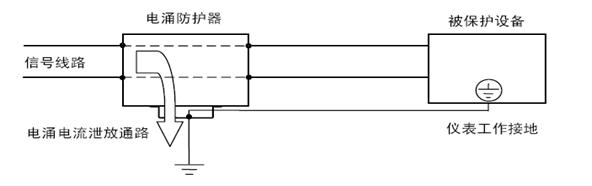 UPS控制电路资料下载-仪表及控制系统防雷接地浅析