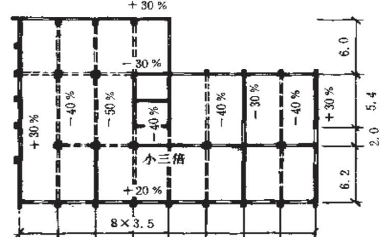 高层建筑结构方案优选_1