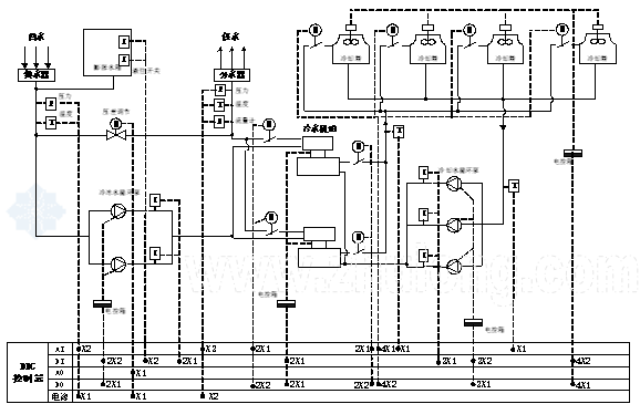 暖通设备图资料下载-暖通设备监控节能设计方案