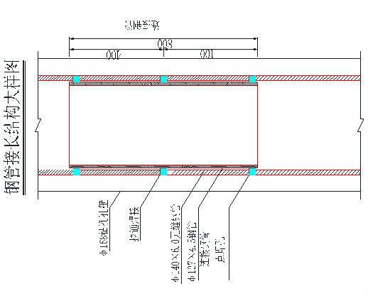山体滑坡应急治理工程钢管桩施工方案
