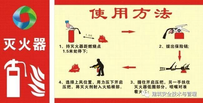 浙江宁波工地发生火灾,冬季施工防火措施来了。_4