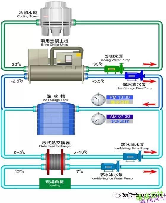 暖通制冷空调各类换热器汇总全面简析_30