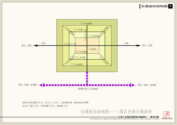 教你如何画好分析图_47