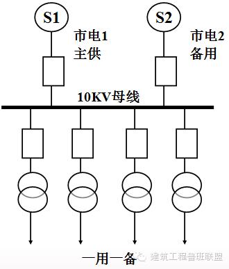 [弘毅|讲堂]捋一捋建筑强电系统_5