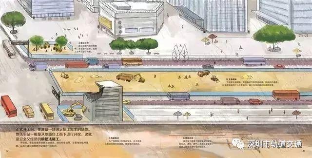 地铁是怎样建成的?超有爱的绘图让您大开眼界!_14