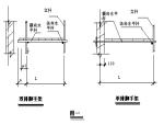 双排落地式脚手架工程施工方案