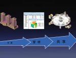 BIM技术在建造阶段的应用(共56页)