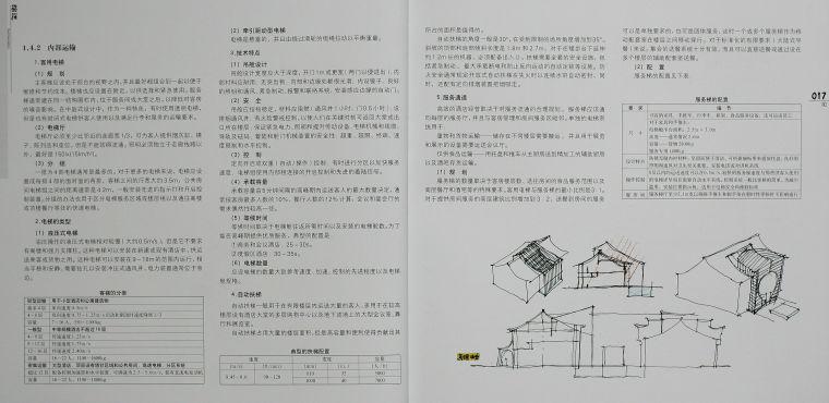 施工测尺寸放弹线标准及质理管理通病防病-1 (5)