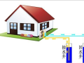 热泵学堂:为什么要选择水源热泵供暖?