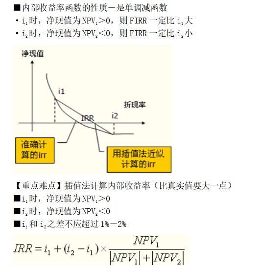 房地产经营与管理讲义(共286页)_6
